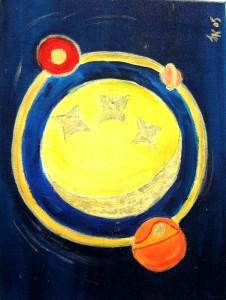 Planetenumlaufbahn